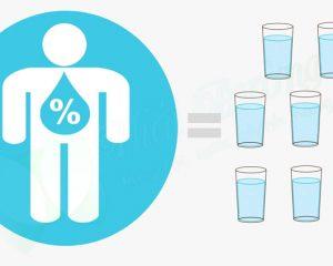 Mỗi ngày nên uống bao nhiêu nước